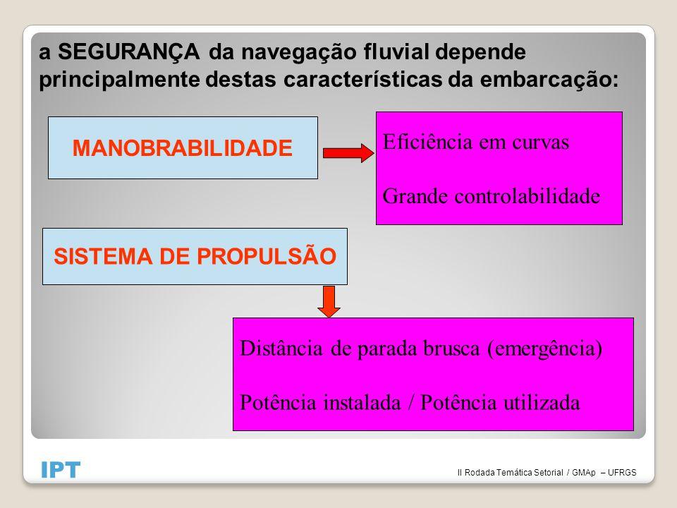 MANOBRABILIDADE SISTEMA DE PROPULSÃO