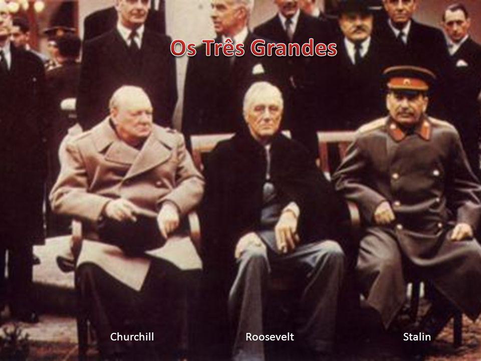 Acordos do Pós-Guerra – gestação da Guerra Fria
