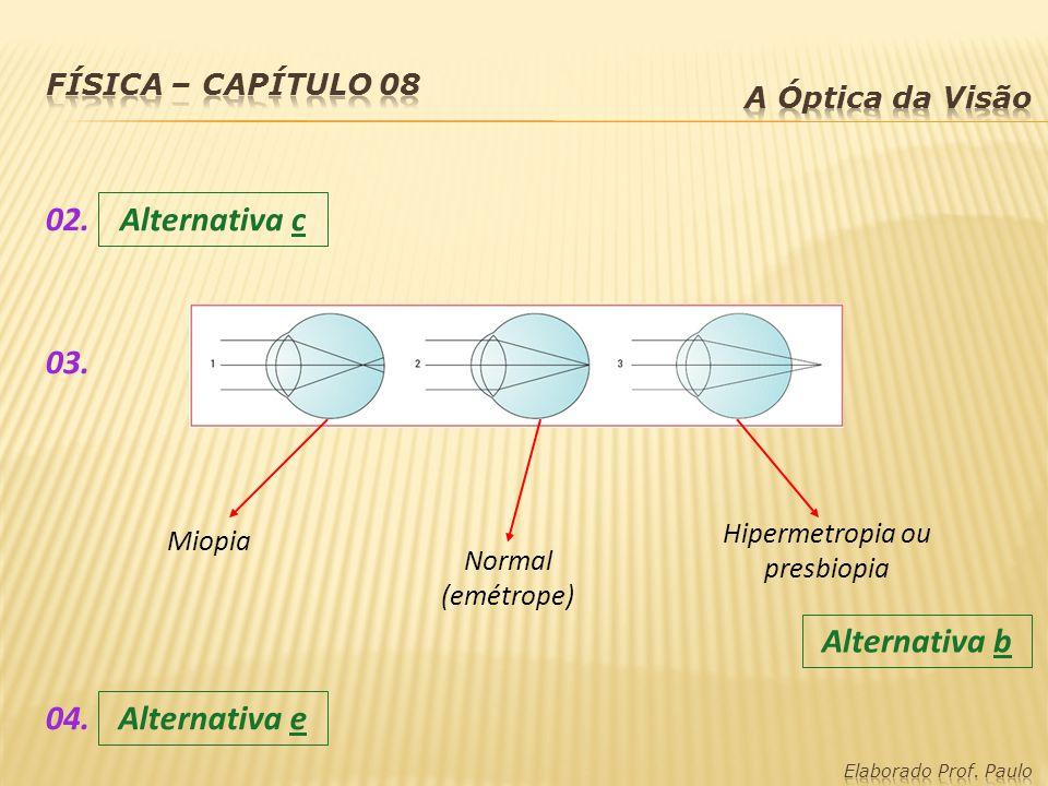 Hipermetropia ou presbiopia