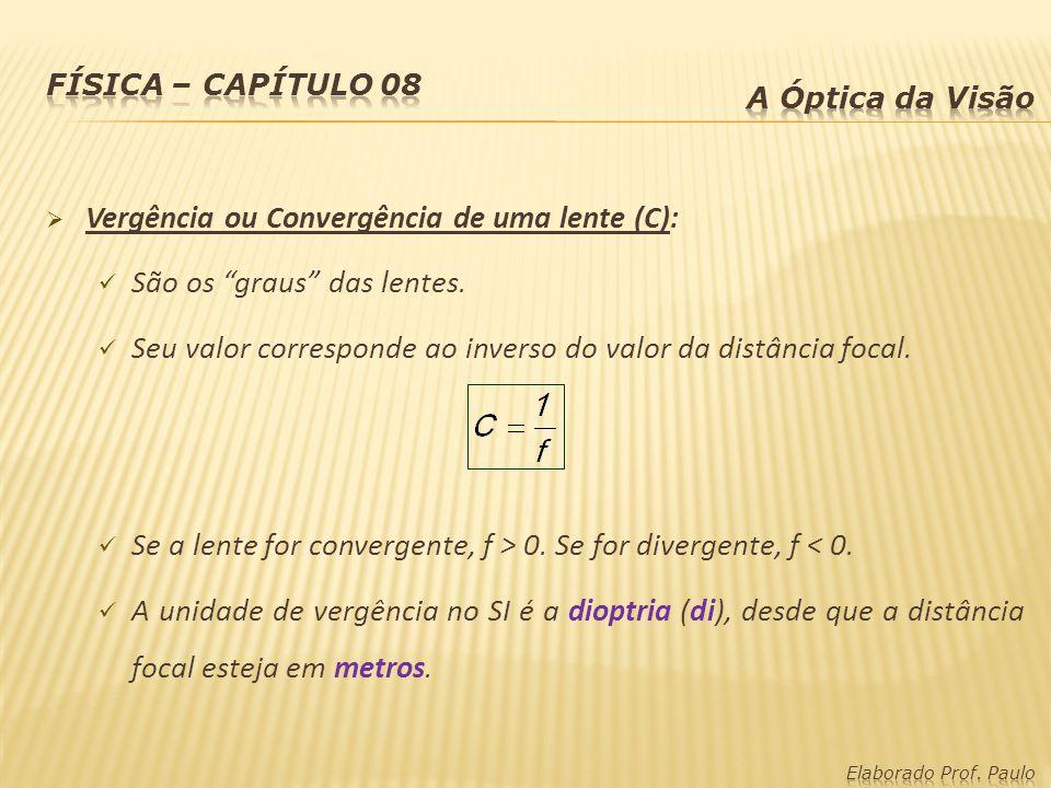 Vergência ou Convergência de uma lente (C): São os graus das lentes.