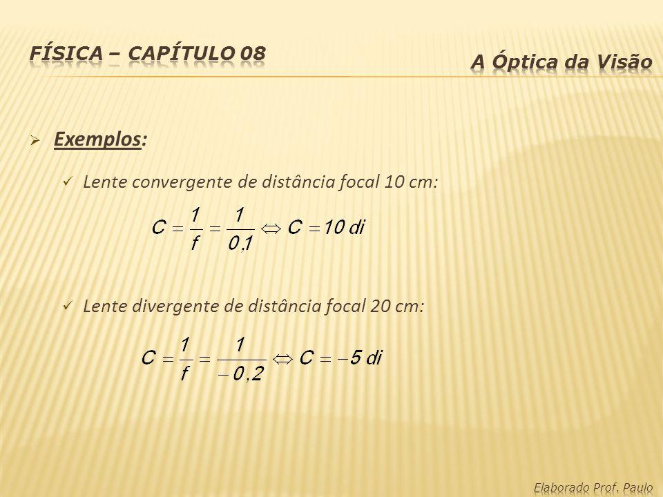 Exemplos: Lente convergente de distância focal 10 cm: