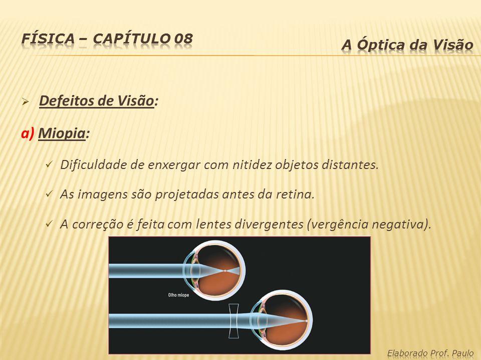 Defeitos de Visão: a) Miopia: