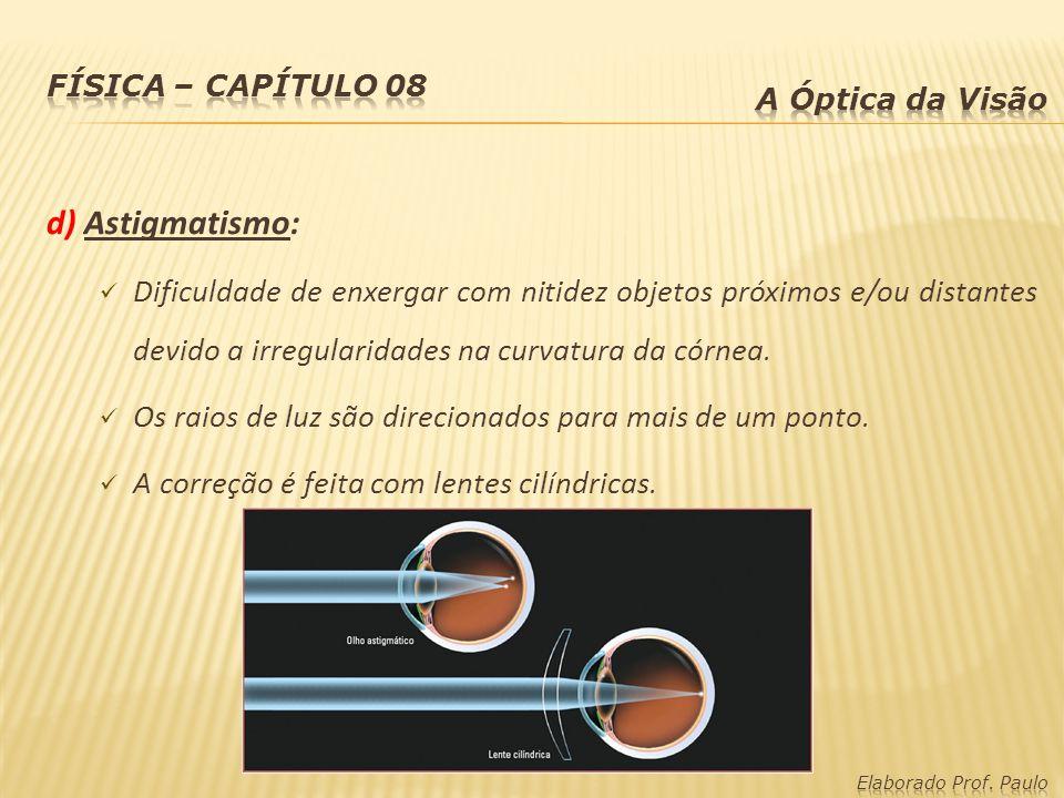 Física – capítulo 08 A Óptica da Visão. d) Astigmatismo: