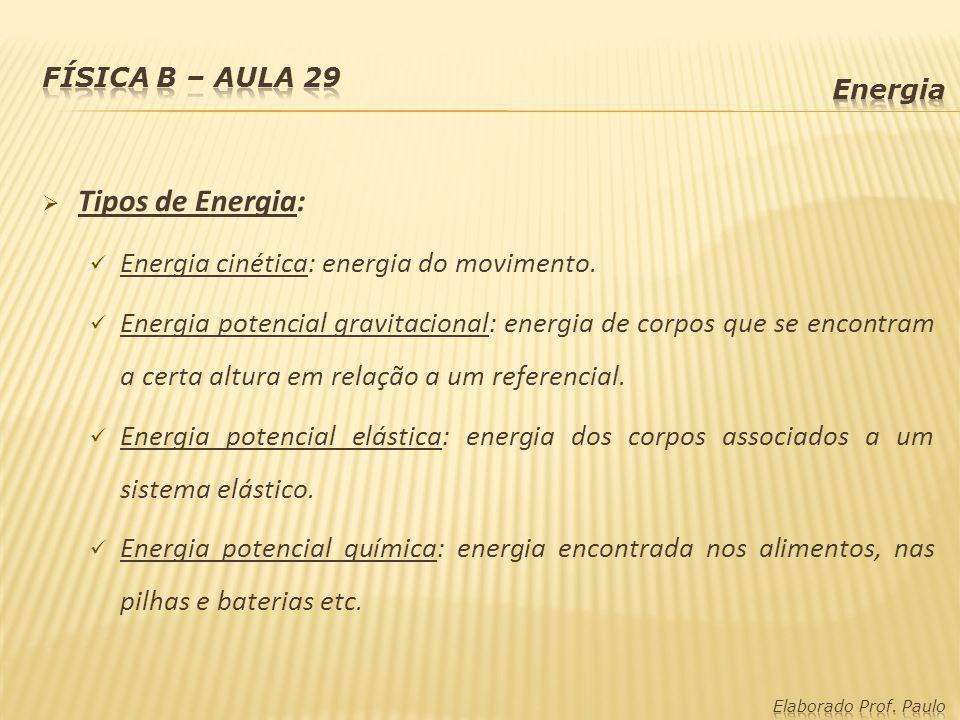 Tipos de Energia: Energia cinética: energia do movimento.