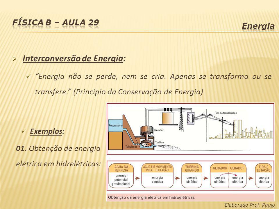 Interconversão de Energia: