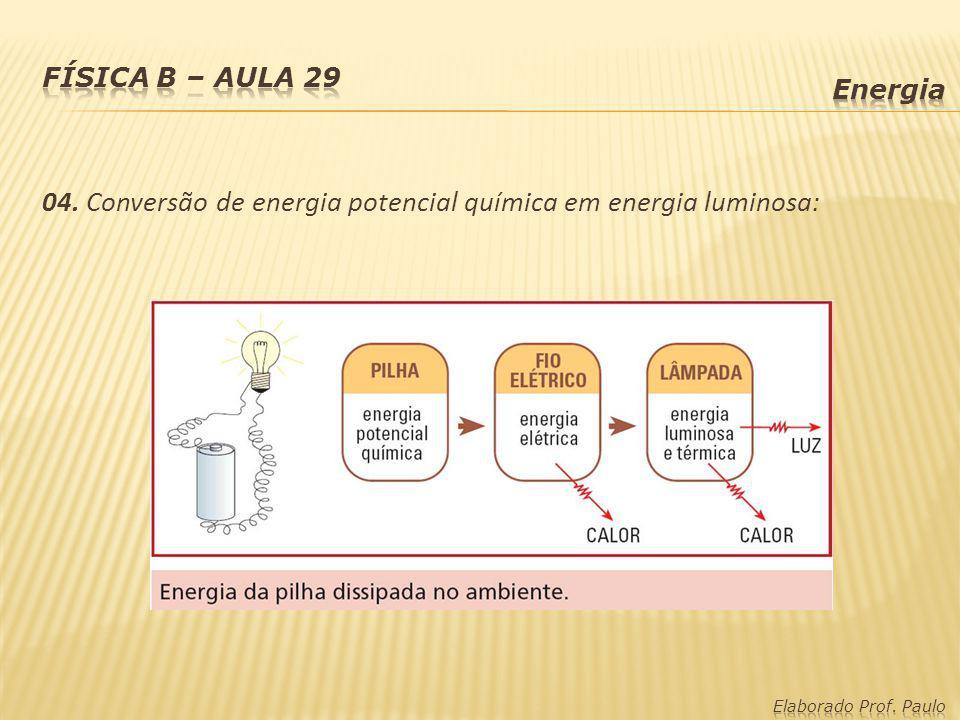 04. Conversão de energia potencial química em energia luminosa: