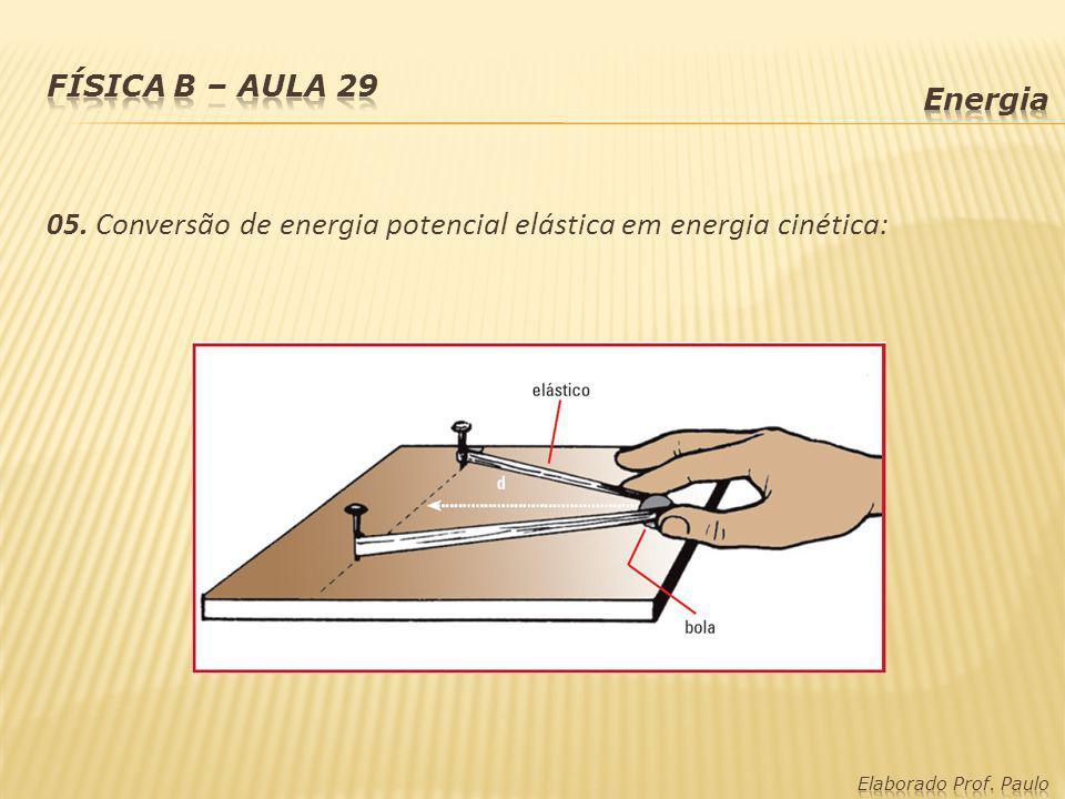 05. Conversão de energia potencial elástica em energia cinética: