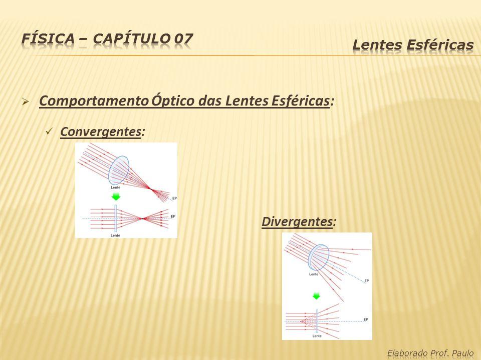 Comportamento Óptico das Lentes Esféricas: