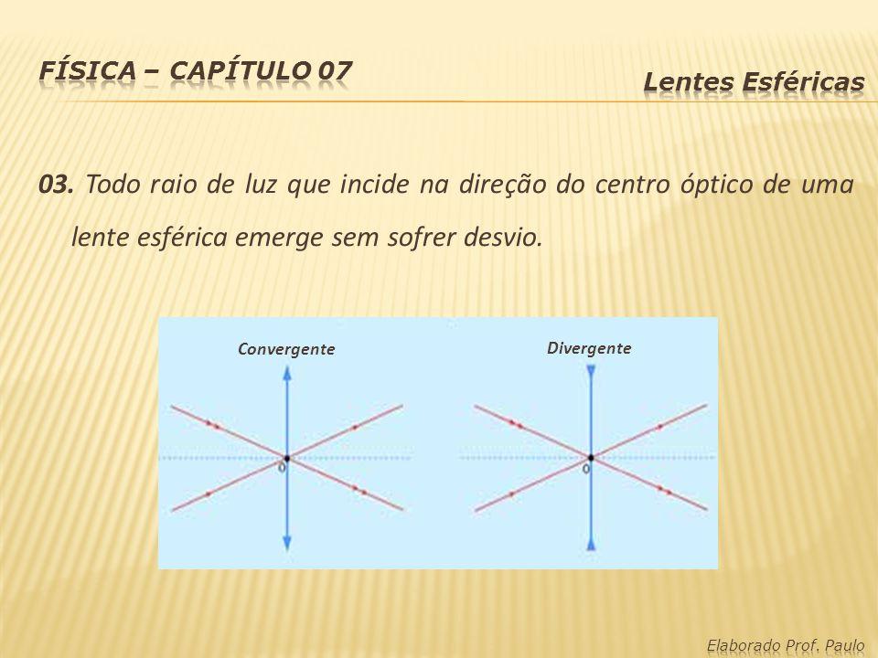 Física – capítulo 07 Lentes Esféricas. 03. Todo raio de luz que incide na direção do centro óptico de uma lente esférica emerge sem sofrer desvio.