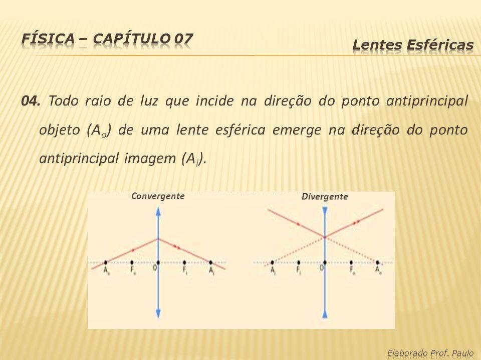 Física – capítulo 07 Lentes Esféricas.