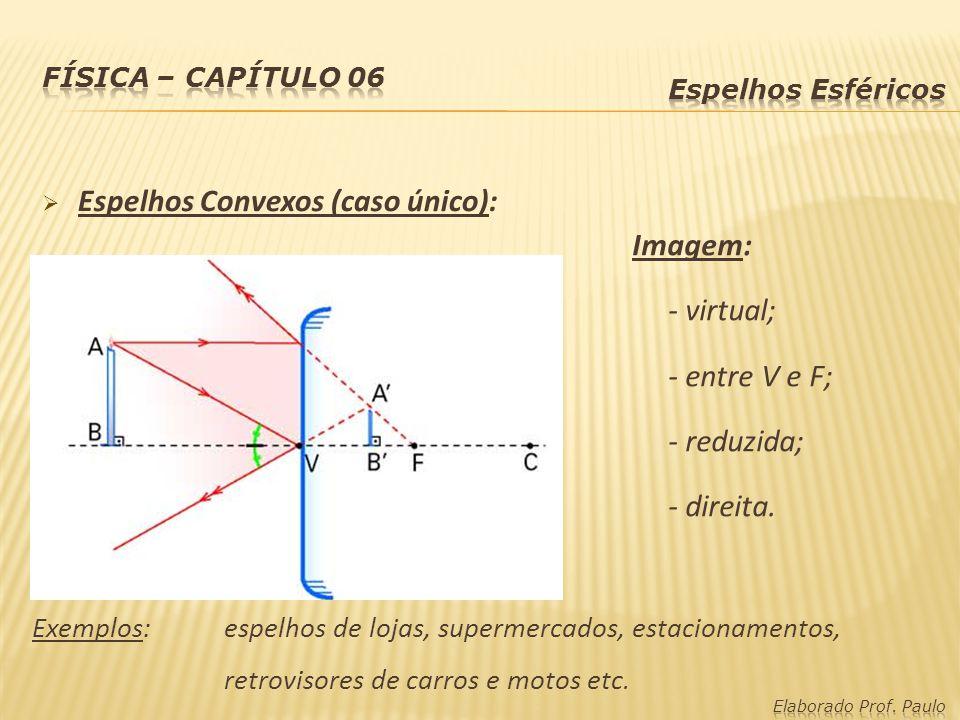 Espelhos Convexos (caso único): Imagem: - virtual; - entre V e F;