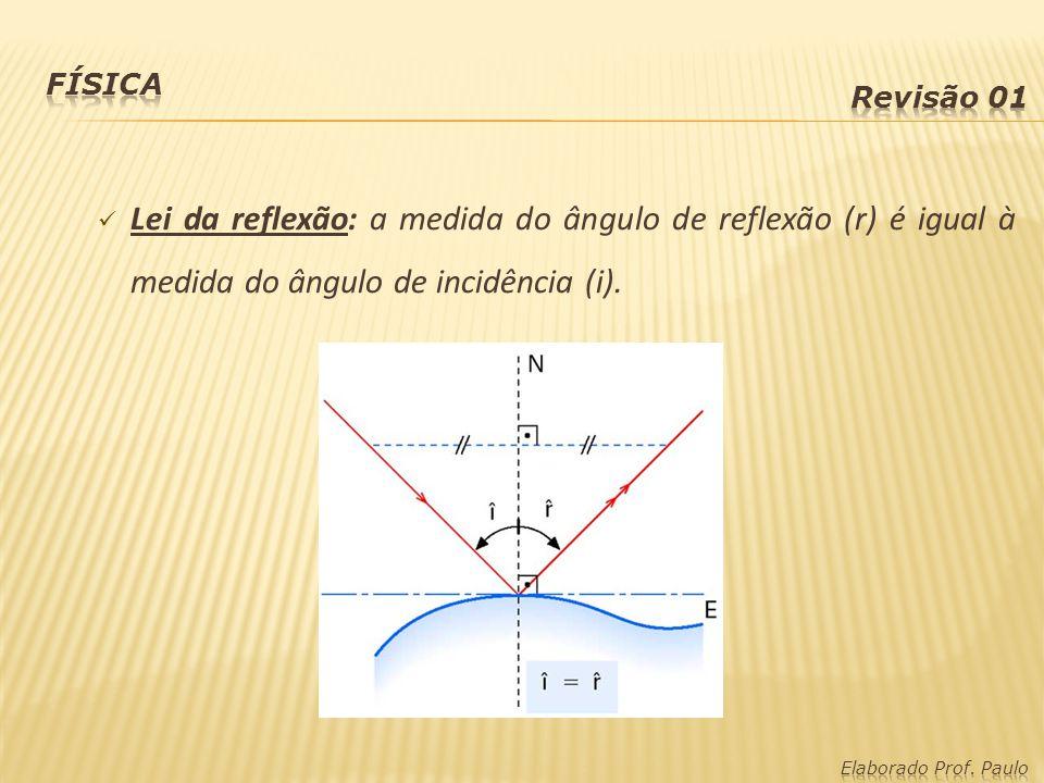 Física Revisão 01. Lei da reflexão: a medida do ângulo de reflexão (r) é igual à medida do ângulo de incidência (i).