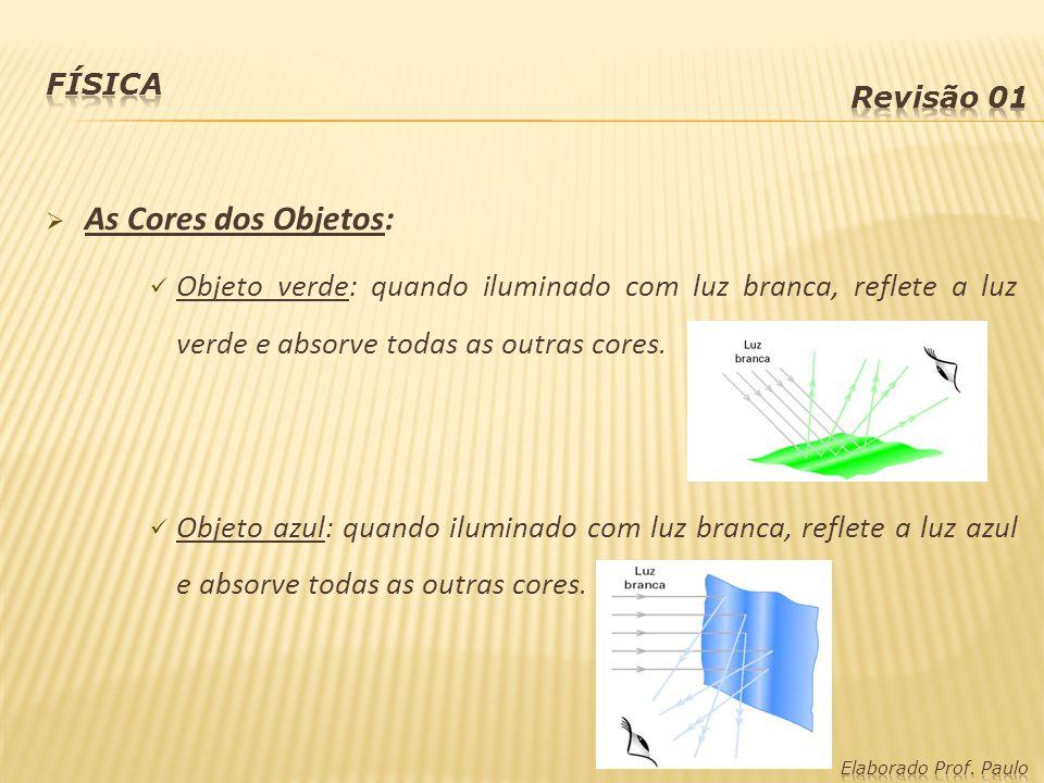 Física Revisão 01. As Cores dos Objetos: Objeto verde: quando iluminado com luz branca, reflete a luz verde e absorve todas as outras cores.