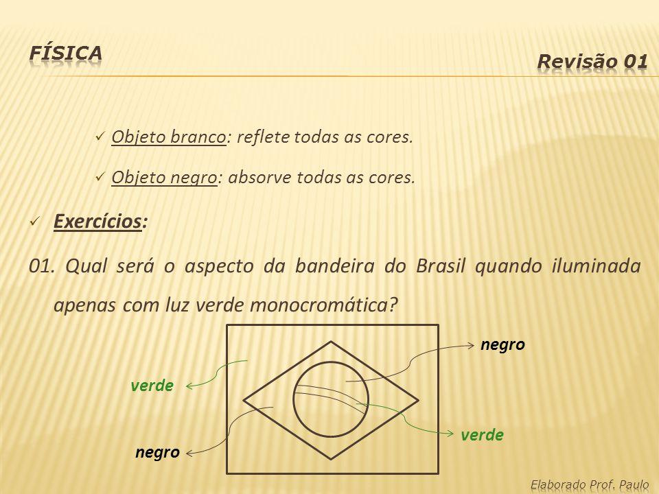 Física Revisão 01. Objeto branco: reflete todas as cores. Objeto negro: absorve todas as cores. Exercícios: