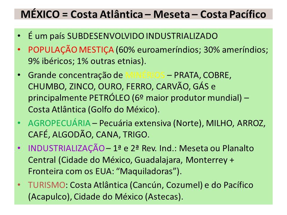 MÉXICO = Costa Atlântica – Meseta – Costa Pacífico