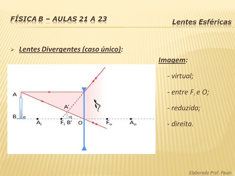 Lentes Divergentes (caso único): Imagem: - virtual; - entre Fi e O;
