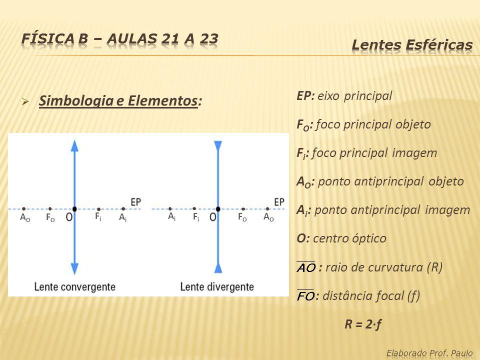 Simbologia e Elementos: