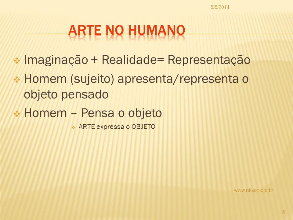 Arte no humano Imaginação + Realidade= Representação