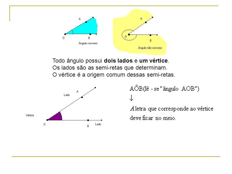 Todo ângulo possui dois lados e um vértice.