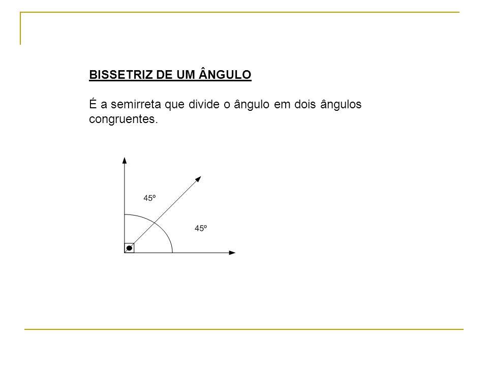 BISSETRIZ DE UM ÂNGULO É a semirreta que divide o ângulo em dois ângulos congruentes.