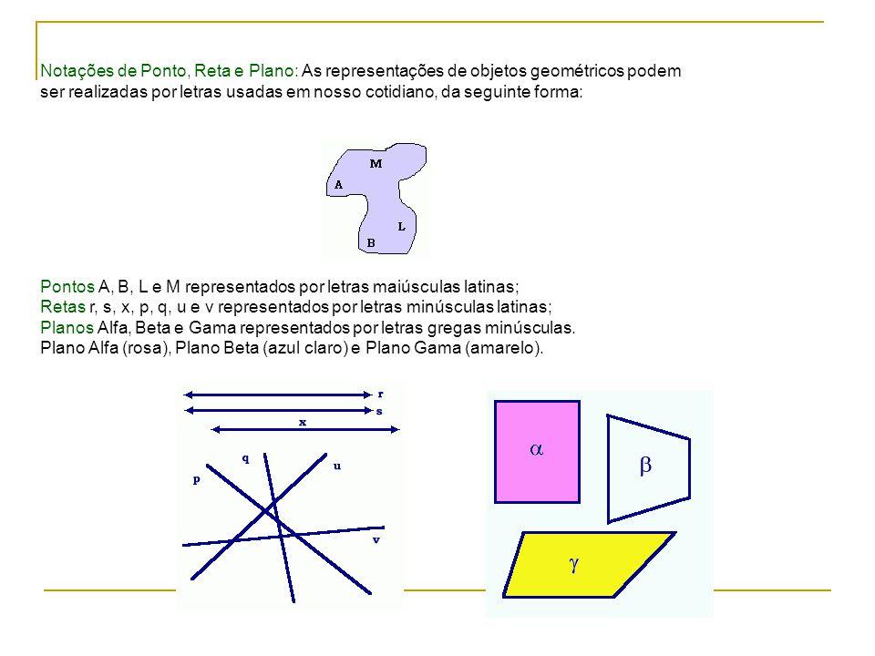 Notações de Ponto, Reta e Plano: As representações de objetos geométricos podem