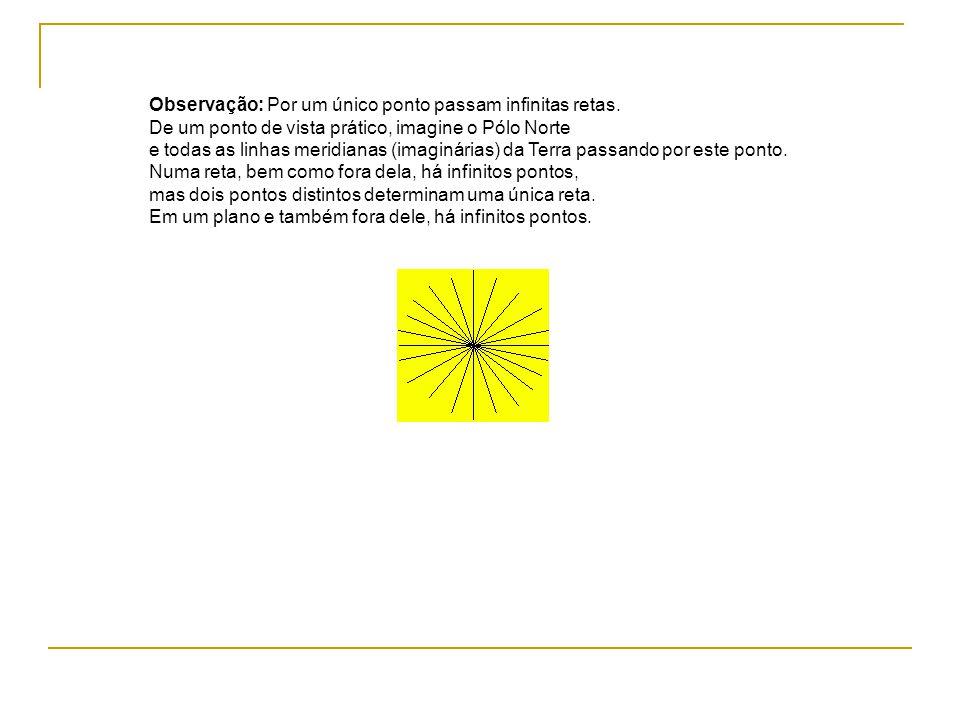 Observação: Por um único ponto passam infinitas retas.