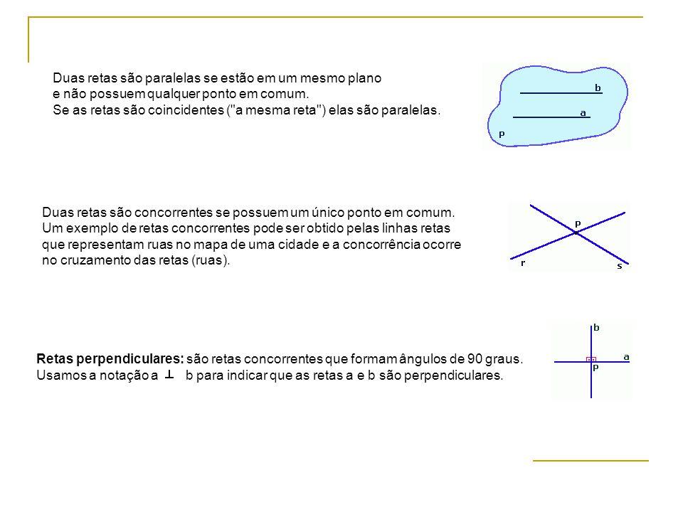 Duas retas são paralelas se estão em um mesmo plano