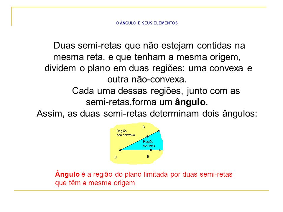 dividem o plano em duas regiões: uma convexa e outra não-convexa.