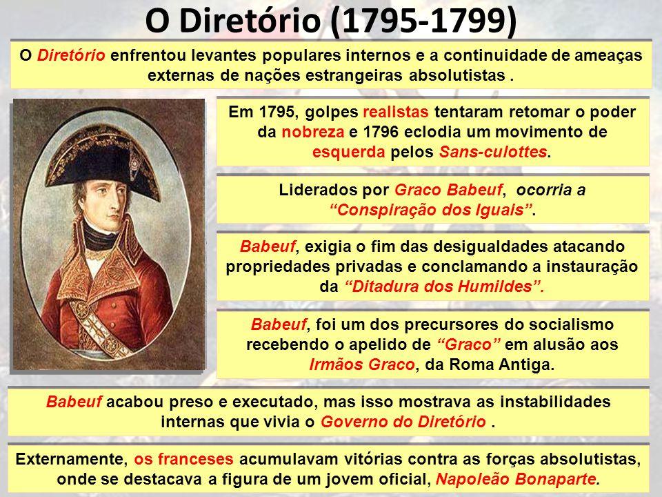 Liderados por Graco Babeuf, ocorria a Conspiração dos Iguais .