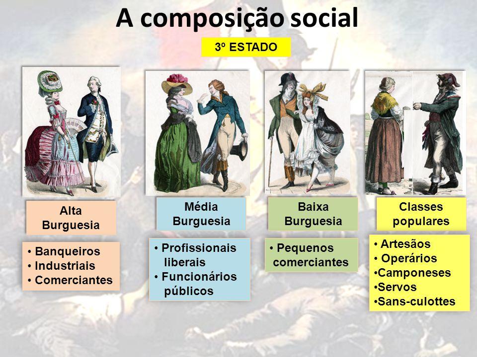 A população francesa no século XVIII