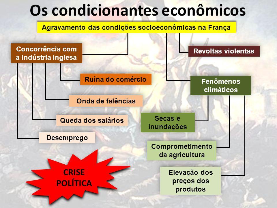 Os condicionantes econômicos