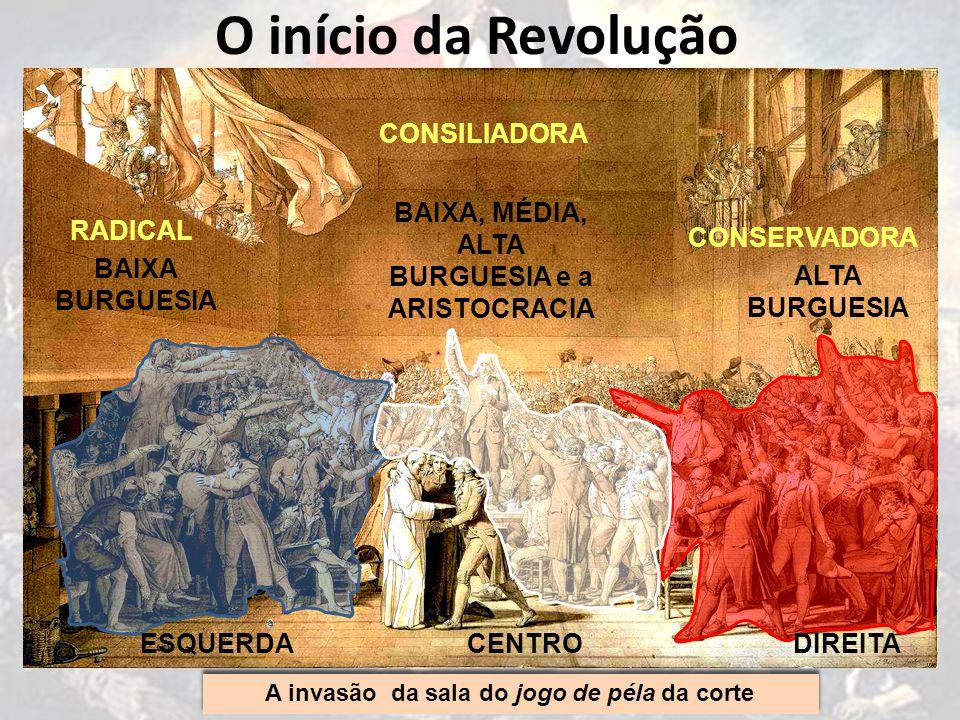 O início da Revolução CONSILIADORA