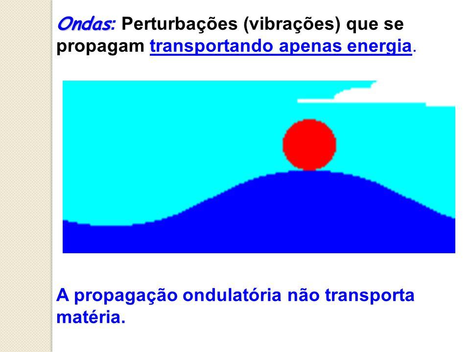 Ondas: Perturbações (vibrações) que se propagam transportando apenas energia.