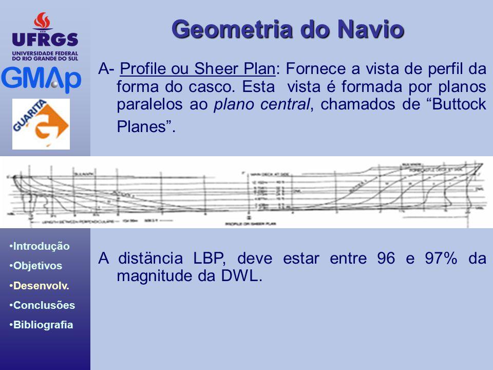 A- Profile ou Sheer Plan: Fornece a vista de perfil da forma do casco
