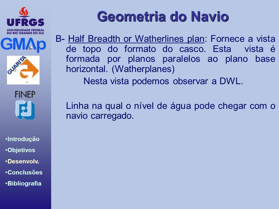 B- Half Breadth or Watherlines plan: Fornece a vista de topo do formato do casco. Esta vista é formada por planos paralelos ao plano base horizontal. (Watherplanes)