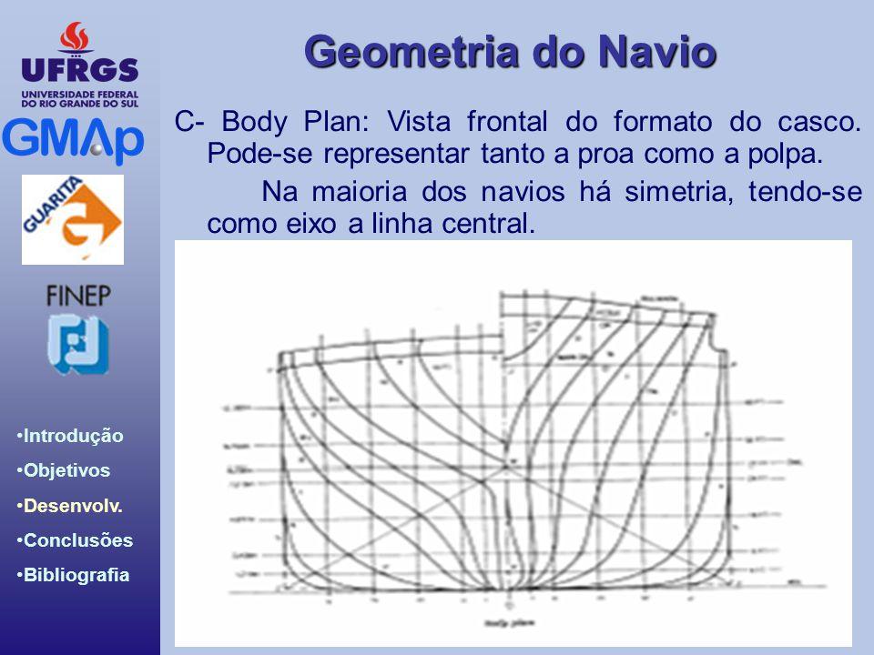 C- Body Plan: Vista frontal do formato do casco