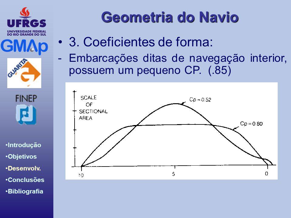 3. Coeficientes de forma: