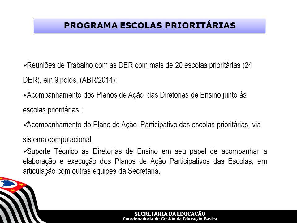 PROGRAMA ESCOLAS PRIORITÁRIAS