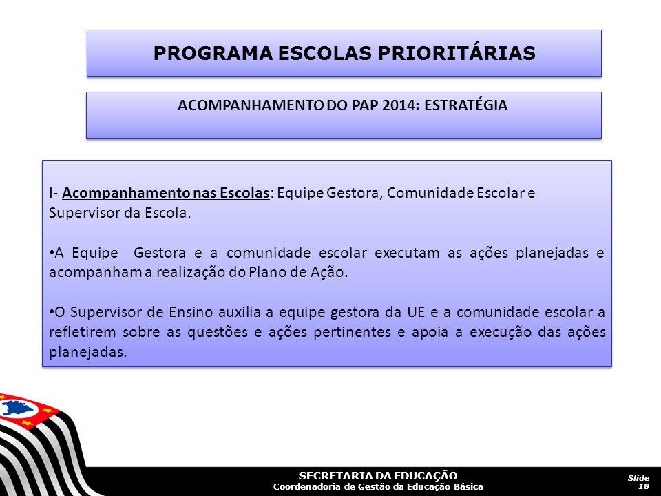 PROGRAMA ESCOLAS PRIORITÁRIAS ACOMPANHAMENTO DO PAP 2014: ESTRATÉGIA