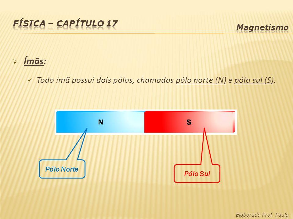 Física – capítulo 17 Magnetismo. Ímãs: Todo ímã possui dois pólos, chamados pólo norte (N) e pólo sul (S).