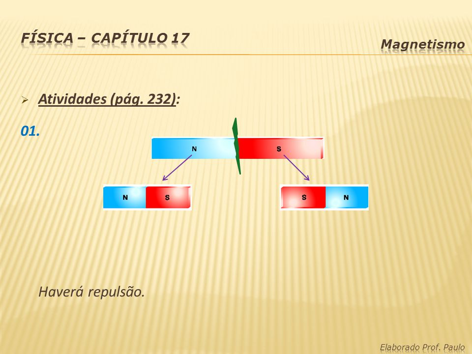 Atividades (pág. 232): 01. Haverá repulsão. Física – capítulo 17