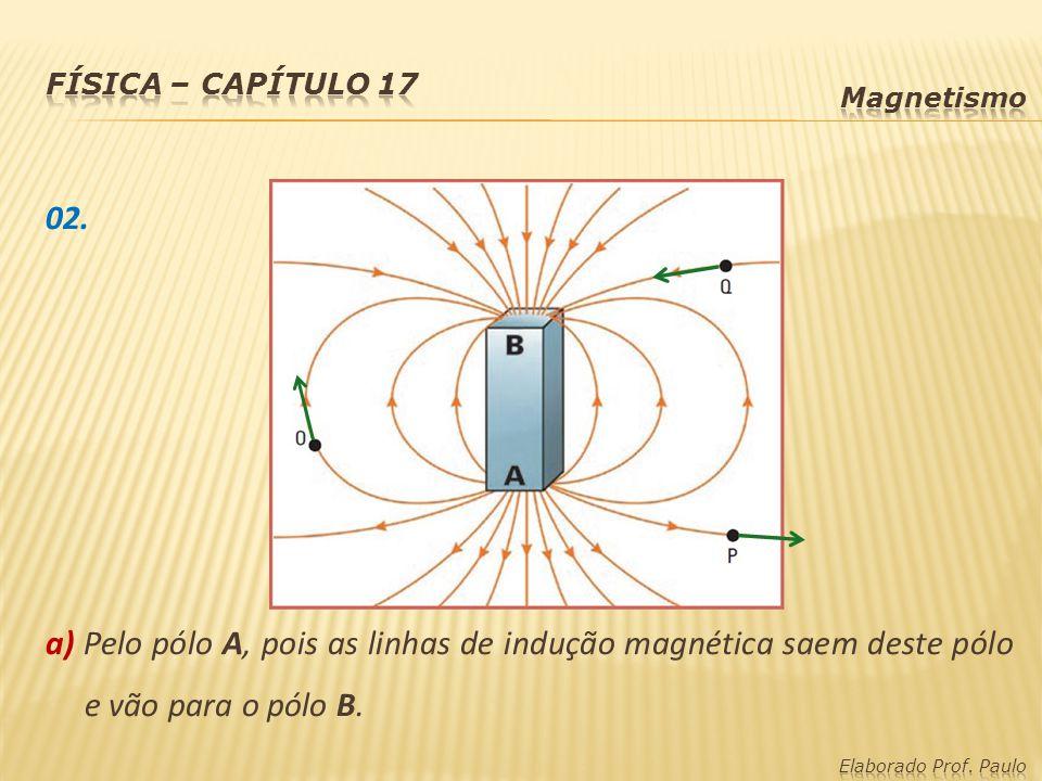 Física – capítulo 17 Magnetismo. 02. a) Pelo pólo A, pois as linhas de indução magnética saem deste pólo e vão para o pólo B.