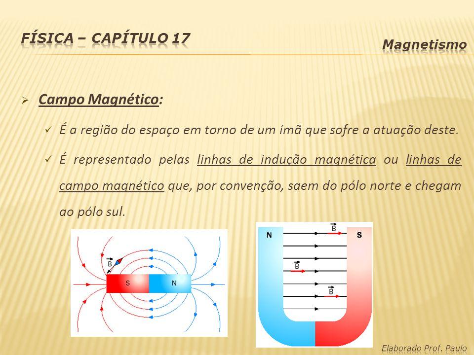 Física – capítulo 17 Magnetismo. Campo Magnético: É a região do espaço em torno de um ímã que sofre a atuação deste.