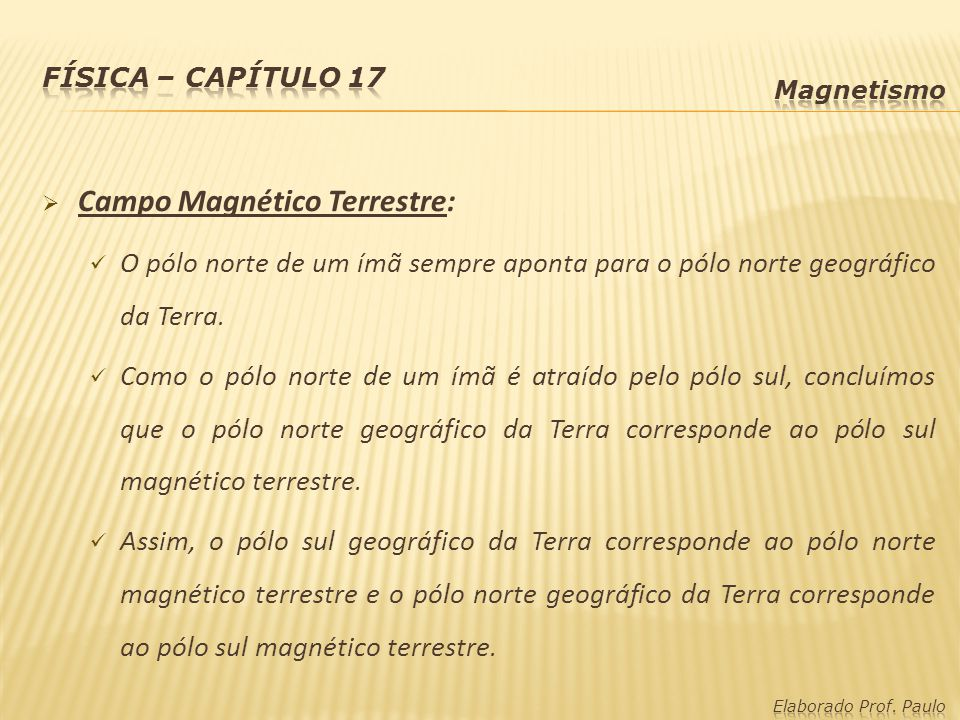 Campo Magnético Terrestre: