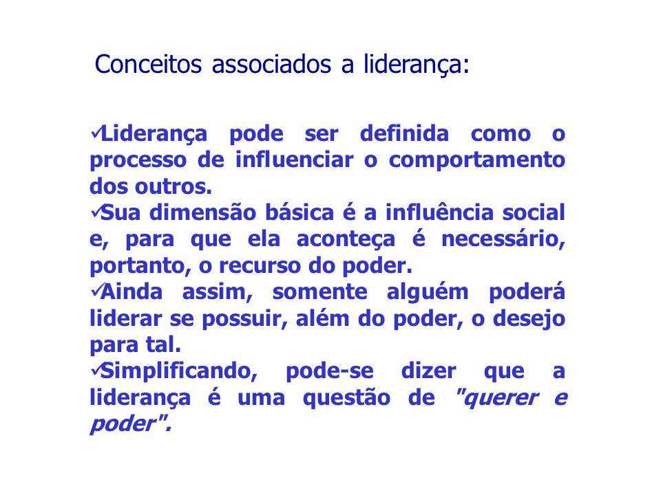 Conceitos associados a liderança: