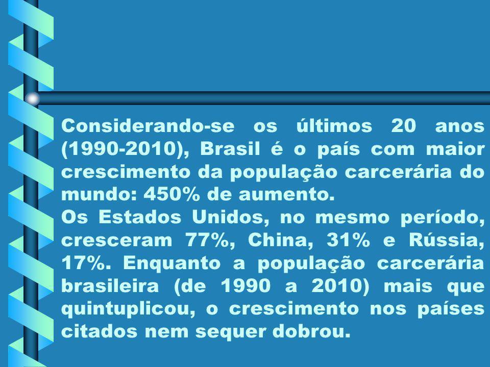 Considerando-se os últimos 20 anos (1990-2010), Brasil é o país com maior crescimento da população carcerária do mundo: 450% de aumento.