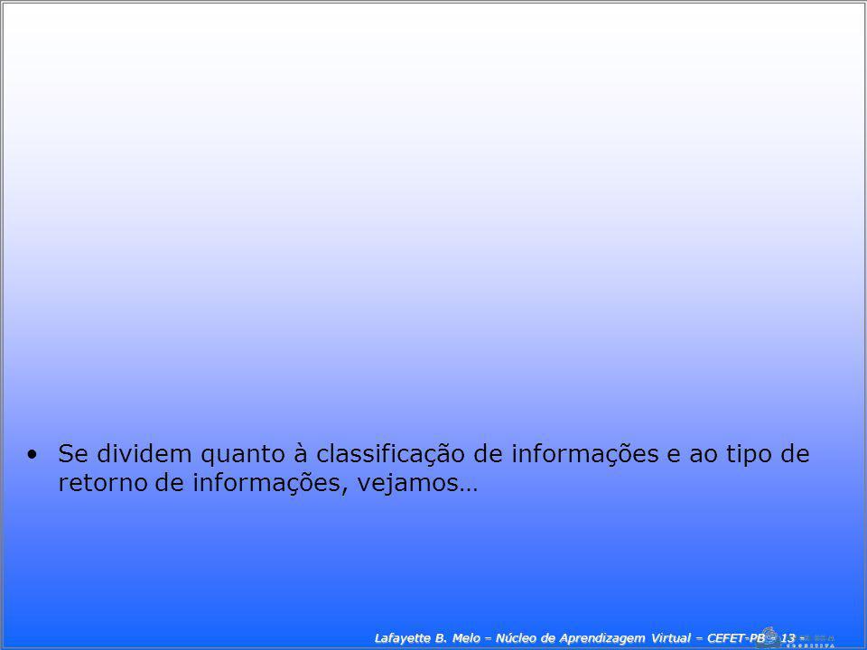 Lafayette B. Melo – Núcleo de Aprendizagem Virtual – CEFET-PB - 13 -