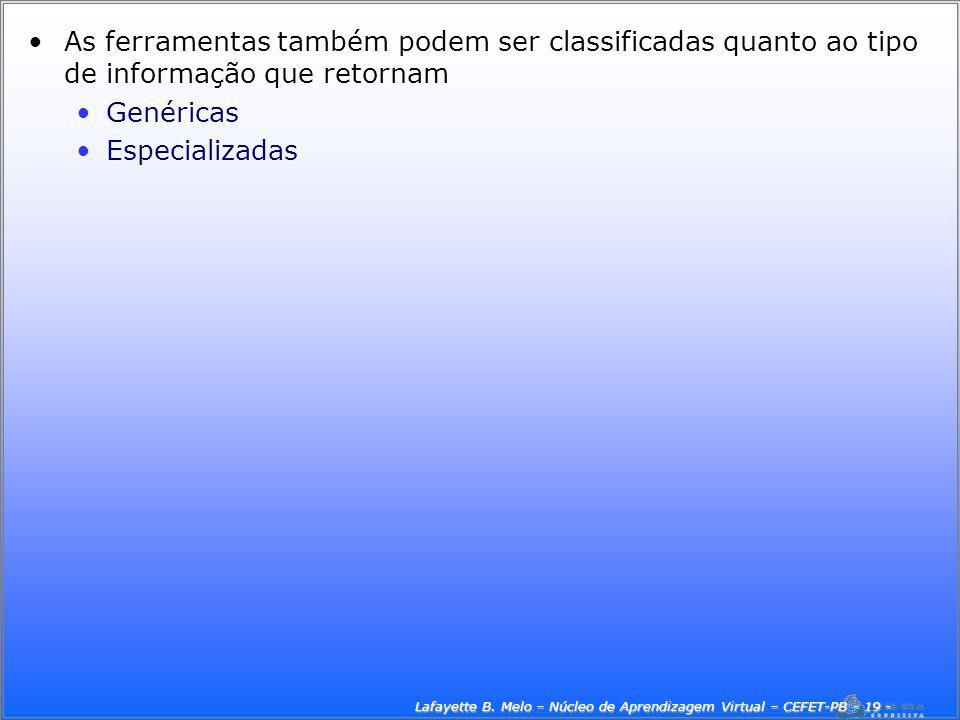 Lafayette B. Melo – Núcleo de Aprendizagem Virtual – CEFET-PB - 19 -