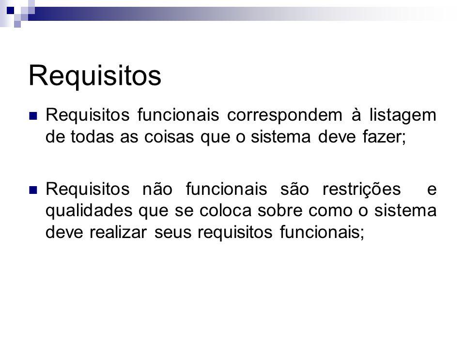 Requisitos Requisitos funcionais correspondem à listagem de todas as coisas que o sistema deve fazer;