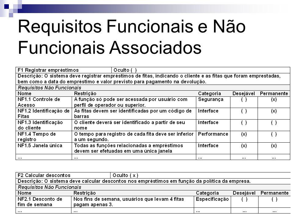 Requisitos Funcionais e Não Funcionais Associados